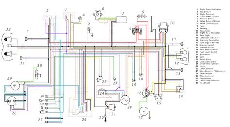 yamaha jog wiring diagram electrical schematic