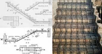 House Interior Design Software the process of installing a rebar reinforcement for