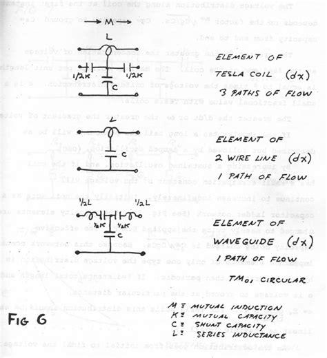 Tesla Magnifying Transmitter Tesla Magnifying Transmitter Tesla Image