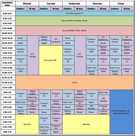 Iep Meeting And New Homeschool Schedule Life Unfocused Blog Posts Pinterest Homeschool Homeschool Iep Template