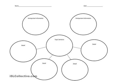 printable bubble organizer 10 best images of bubble map worksheet double bubble map