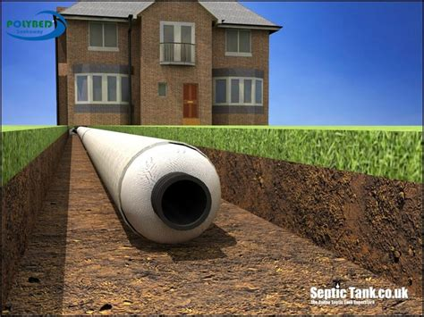 10 Best Septic Tank Tips Images On Pinterest Septic Tiny House Septic System