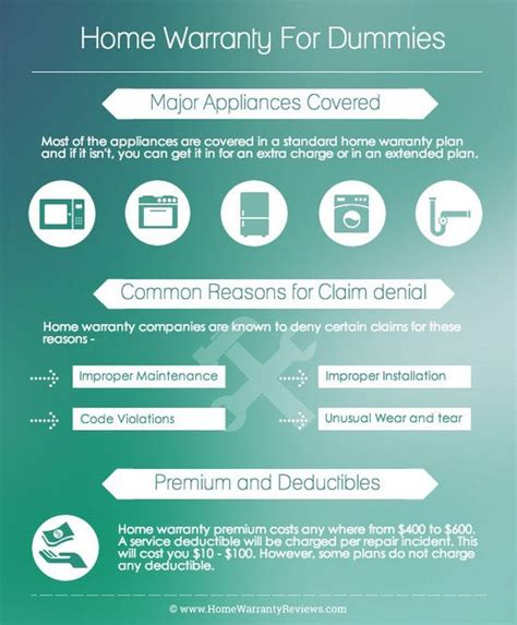theme definition for dummies home warranty an infographic view home warranty reviews