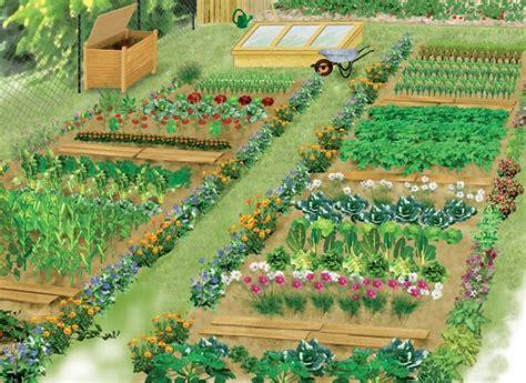 Impressionnant Organiser Son Jardin Potager #4: 01601-rust-l720-h512.jpg