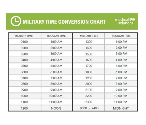 printable military time cheat sheet military time chart video search engine at search com