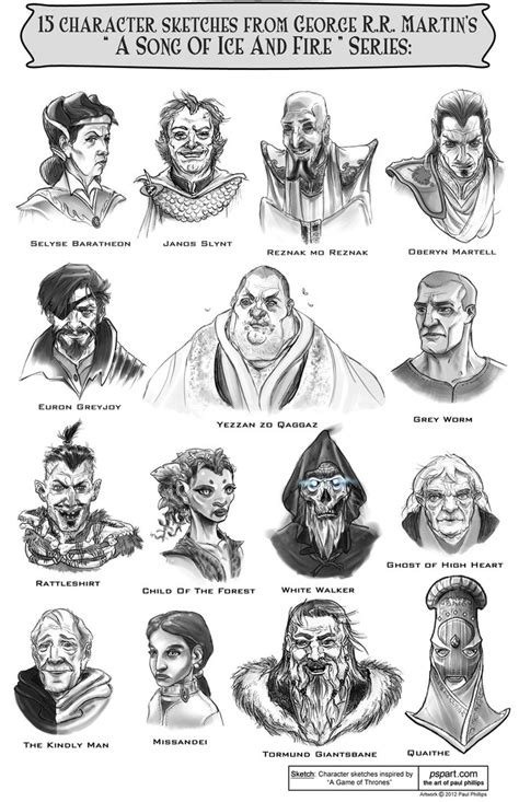 15 Characters from A Song of Ice and Fire Series by