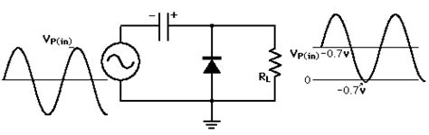 zener diode limiter cling diode question physics forums the fusion of science and community
