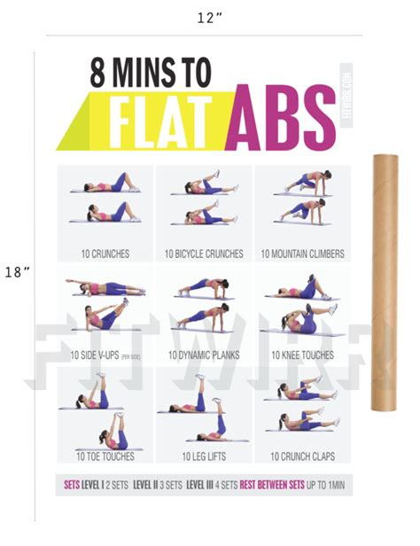 8 minute abs workout poster fitwirr shop