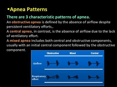 definition pattern absenteeism obstructive sleep apnea