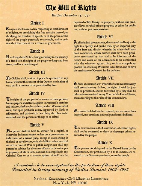 printable original us constitution the bill of rights and the neclc