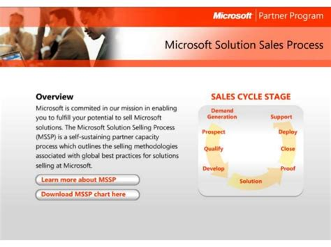 microsoft solution sales process
