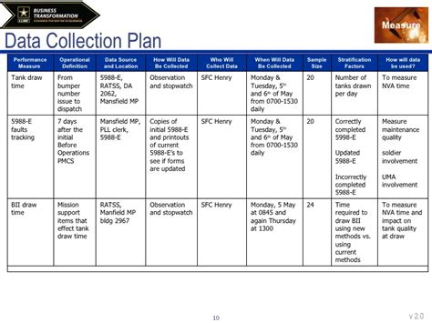 data collection plan template measure tollgate