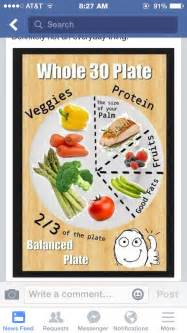 17 best images about whole30 on pinterest pork chicken