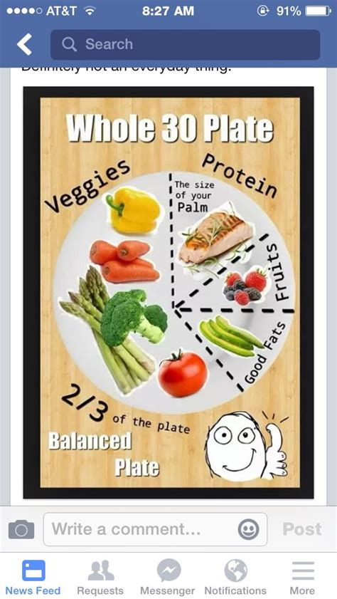 whole30 meal template 17 best images about whole30 on pork chicken