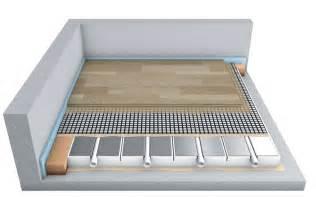 fussboden heizung heating instal 5 fehler bei der fu 223 bodenheizung