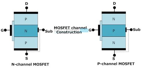 aplikasi transistor mosfet enhancement mode depletion and enhancement mode mosfet applications