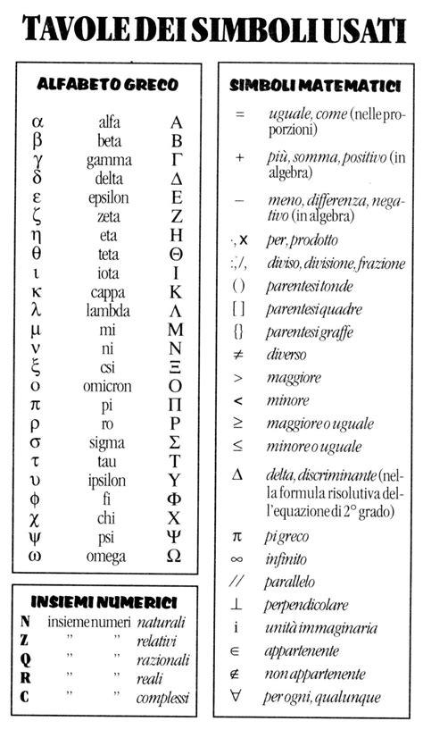 tavola matematica tavola simboli matematici jpg 1116 215 1947 matematica