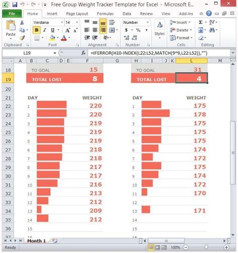weight loss chart free printable weight loss charts and weight log