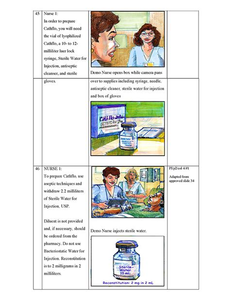 email format genentech rx video storyboard on behance