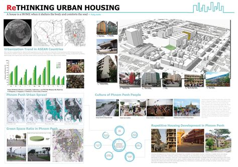 design concept urban interior architecture rethinking urban housing archiprix s e a 2012