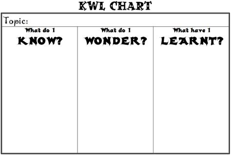 kwl chart template word document graphic organizers margd teaching posters