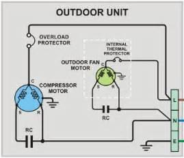 wiring diagram for freezer basic freezer diagram elsavadorla