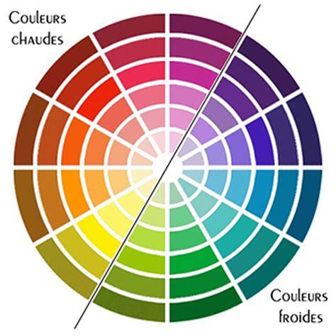 Peinture Couleur Chaude by Couleurs Chaudes En Peinture Conceptions De La Maison