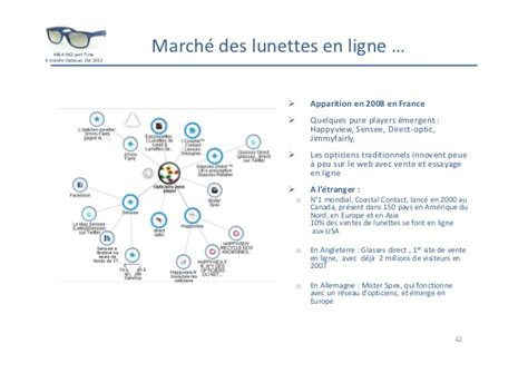 Mba En Ligne by E Transformation Optique Mba Mci Promo Pt 2011 2012