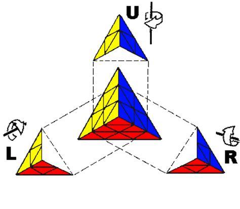 tutorial rubik mastermorphix pyraminx