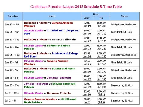 epl table up to date caribbean premier league 2015 schedule time table youtube
