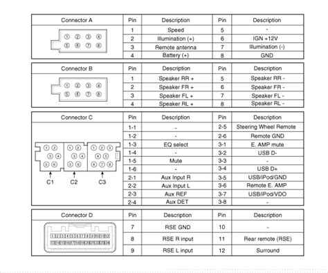 2006 kia sedona radio wiring diagram 36 wiring diagram