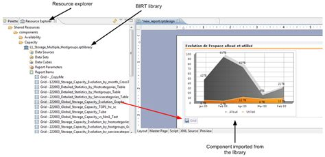 birt report templates birt concepts centreon mbi 2 3 x documentation