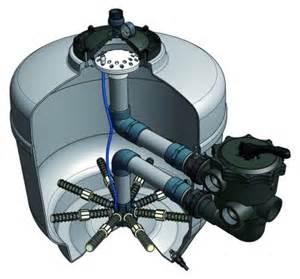 schwimmbad filteranlagen filteranlagen und pumpen schwimmbadbau hofius pool