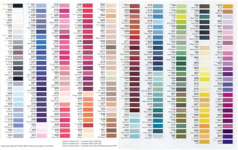gutermann thread color chart arrange by color