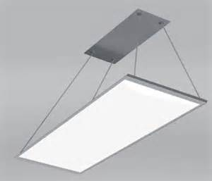 led ceiling light panel part of our look at lighting types