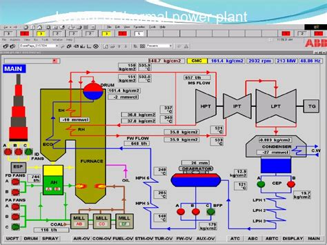 layout of thermal power plant pdf kota super thermal power plant seminar