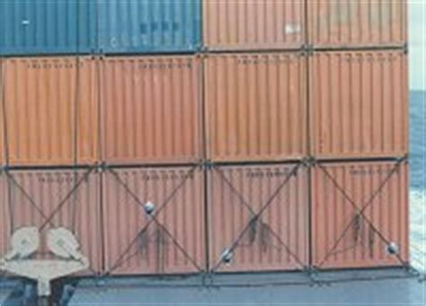 container handbook section  positioning