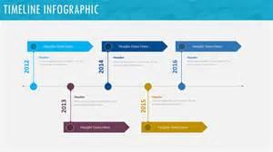 Sle Gantt Chart Excel Template by Timeline Powerpoint Presentation Templates Timeline