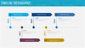 Infographics process amp time line project management templates