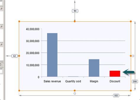 tutorialspoint graph sap design studio working with info charts