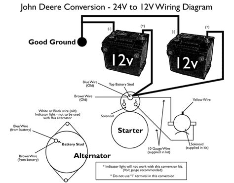 need wiring diagram to convert 24v starter generator to