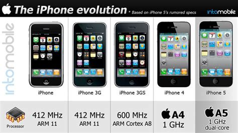 iphone history iphone evolution rumored iphone 5 specs infographics obama pacman