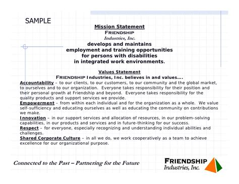 Outline Of A Personal Mission Statement by 24 Template 4strategic Planning Outline