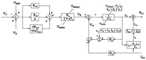 3 wire alternator infinitybox 28 images wiring