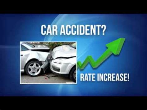 Free Car Insurance Quotes ? Find Cheap Auto Insurance