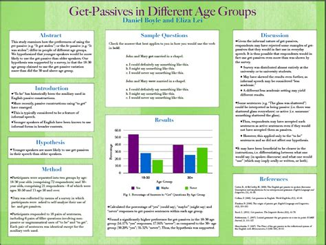 dissertation poster exle dissertation poster presentations