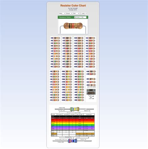 resistor color code linux resistor value identifier sourceforge net