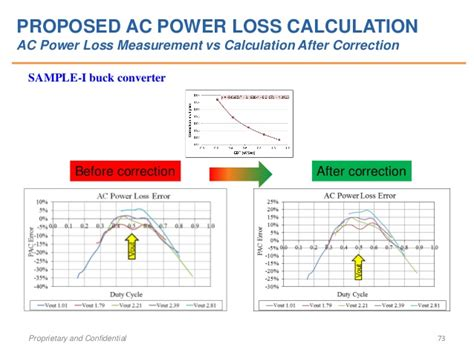 inductor power loss calculation inductor loss calculator 28 images study of ac power loss of high frequency gapped inductors