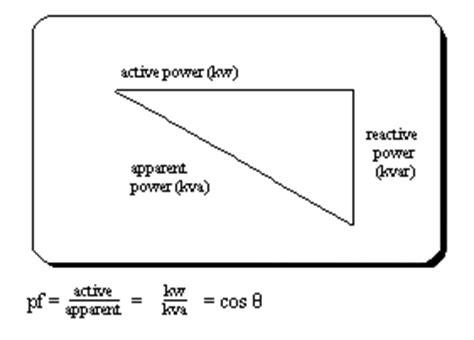 power factor correction capacitor definition power factor correction capacitors pfcc u s motors