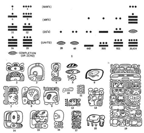 cultura huichol